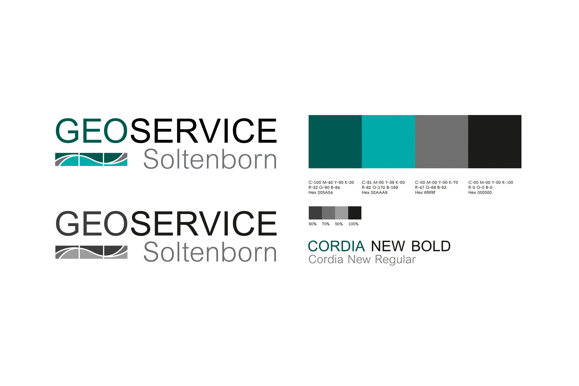 geoservice-soltenborn-stylesheet
